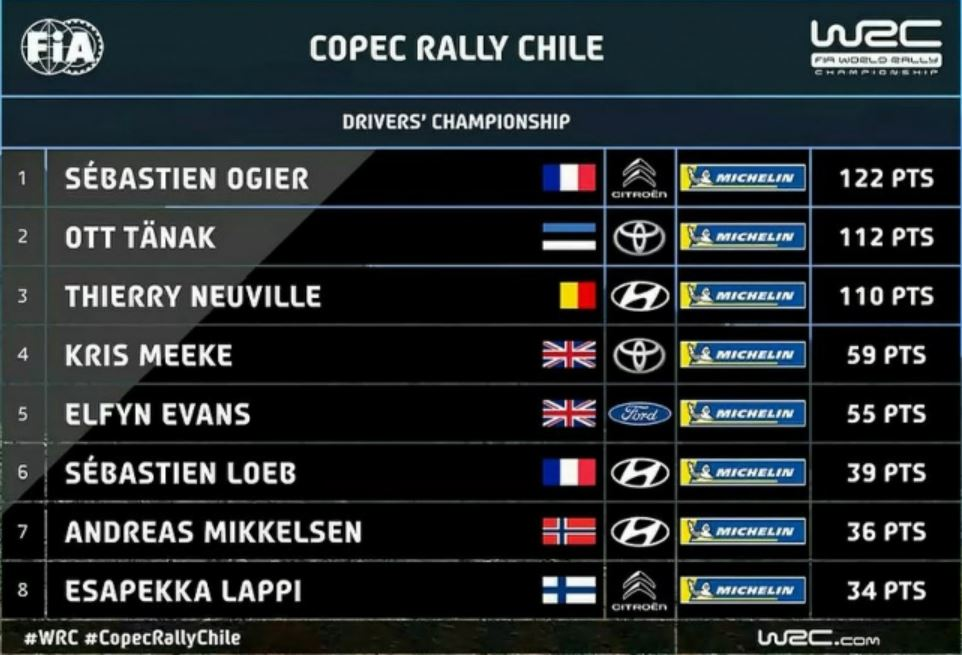 Chile-2