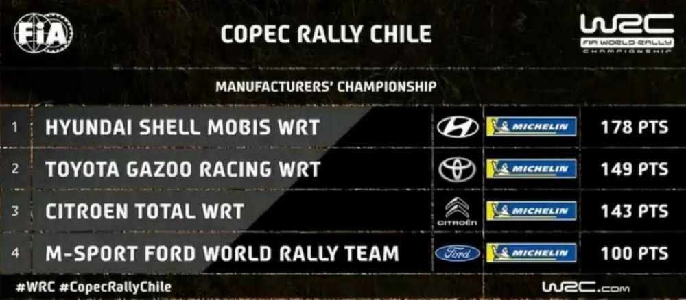 Chile-3